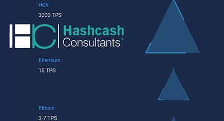 HashCash asset HCX opens for purchase
