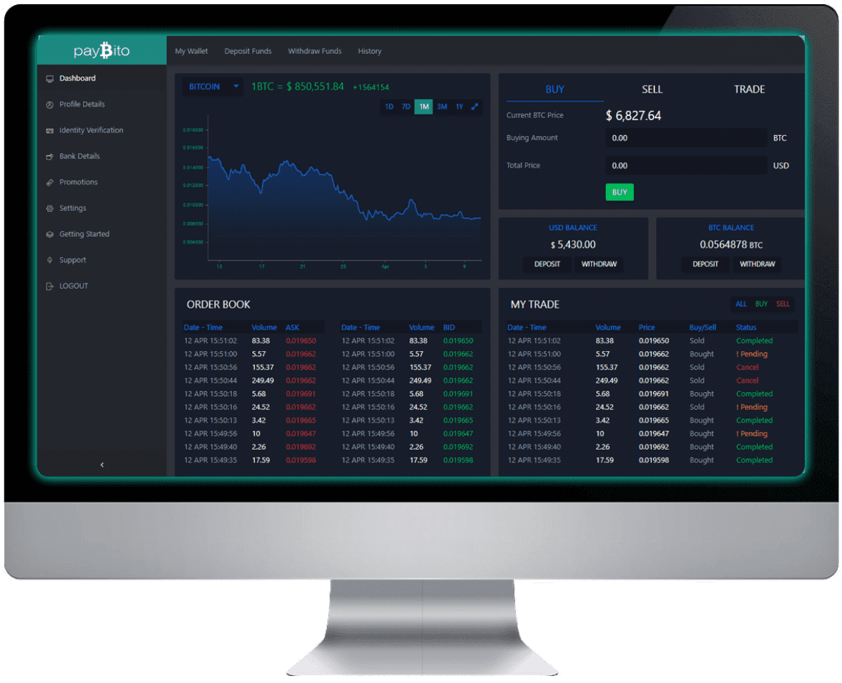 HashCash White Label Cryptocurrency Exchange New